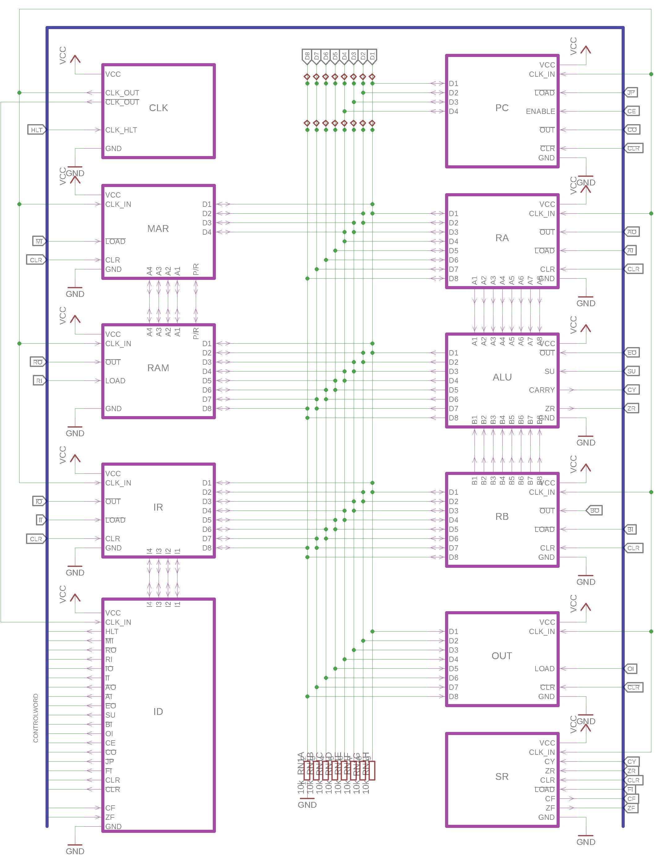 Hardware Blocks — SAP-1 Processor Architecture documentationGitHub Pages